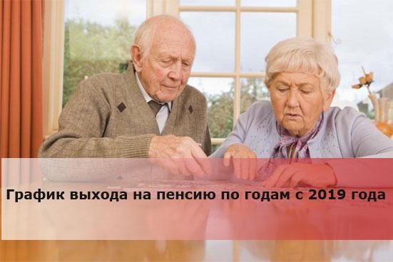 График выхода на пенсию по годам с 2019 года