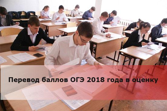 Перевод баллов ОГЭ 2018 года в оценку