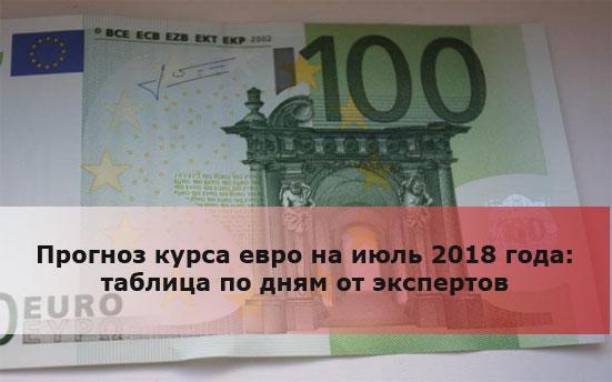 Прогноз курса евро на июль 2018 года: таблица по дням от экспертов