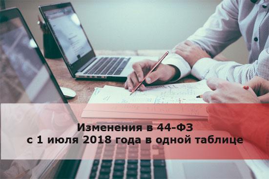 Изменения в 44-ФЗ с 1 июля 2018 года в одной таблице