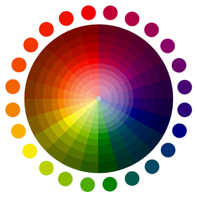 an analysis of the color curves