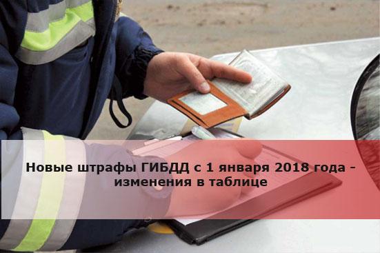 Новые штрафы ГИБДД с 1 января 2018 года - изменения в таблице