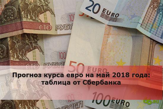 Прогноз курса евро на май 2018 года: таблица от Сбербанка