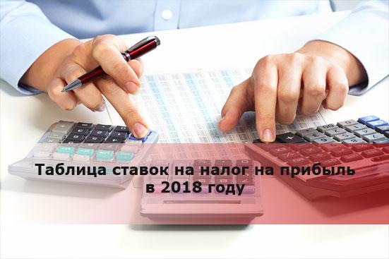 Таблица ставок на налог на прибыль в 2018 году