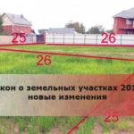 Закон о земельных участках 2018: новые изменения