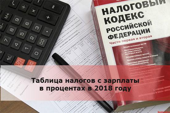 Таблица налогов с зарплаты в процентах в 2018 году