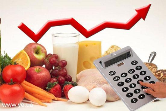 Повышение цен на продукты питания в 2018 году