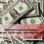 Прогноз курса доллара на август 2018 года: таблица по дням
