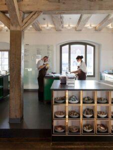 Пекарня бизнес